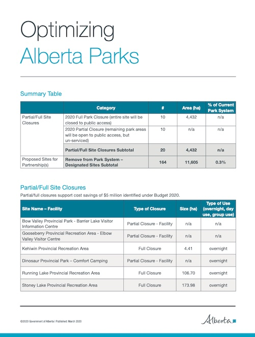 Map of Alberta park closures