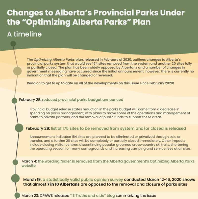 Graph of park closures
